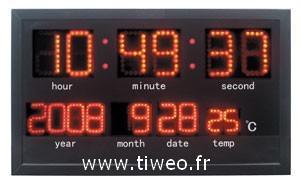 Orologio da parete con temperatura led