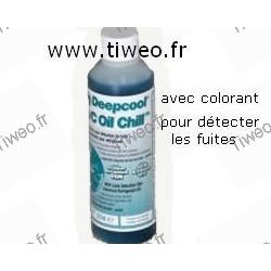 Öl für die Konditionierung mit UV-Farbstoff zur Detektion von Leckagen