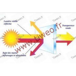 Film solaire sans tain