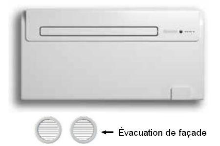 Klimaanlage ohne Außeneinheit