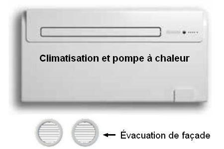 Climatiseur sans unité extérieure avec pompe à chaleur