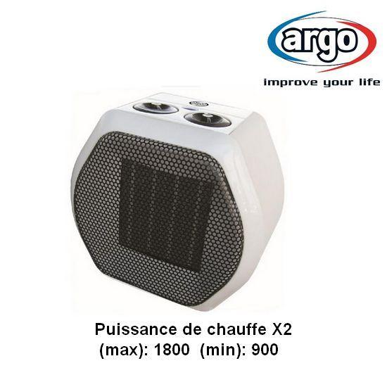 Calentador cerámico asistido por ventilador